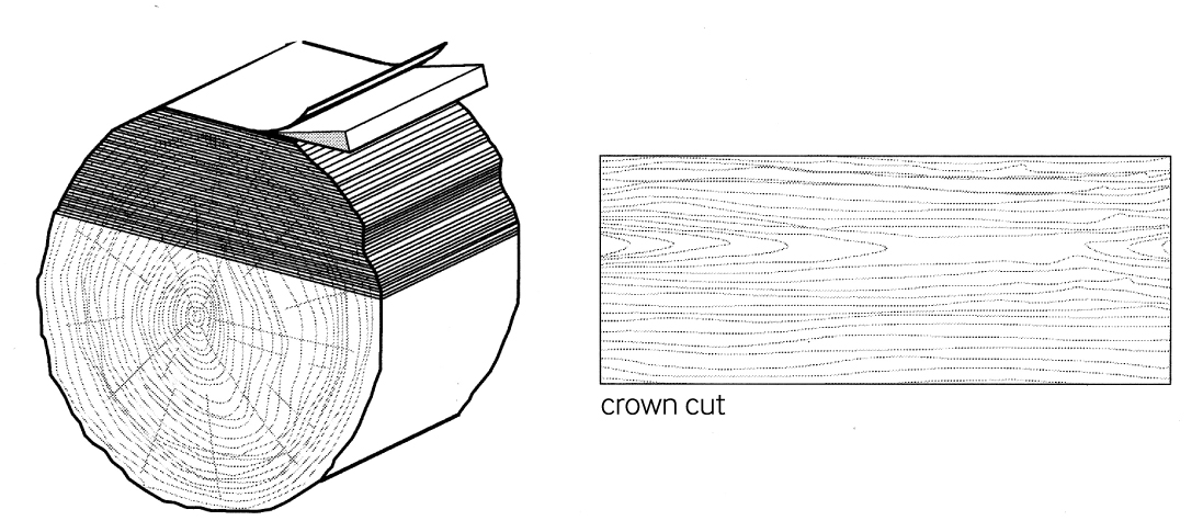 crown cut-01