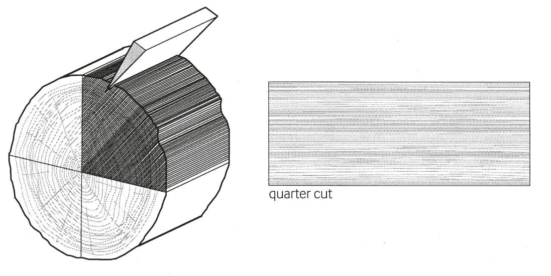 quarter cut-01