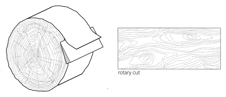 rotary cut-01